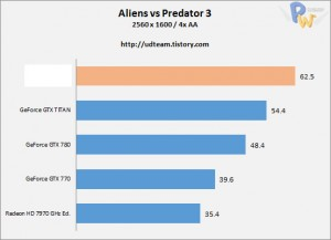 AMD-Hawaii-R9-290X-Aliens-Vs-Predators