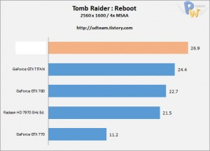 AMD-Hawaii-R9-290X-Tomb-Raider