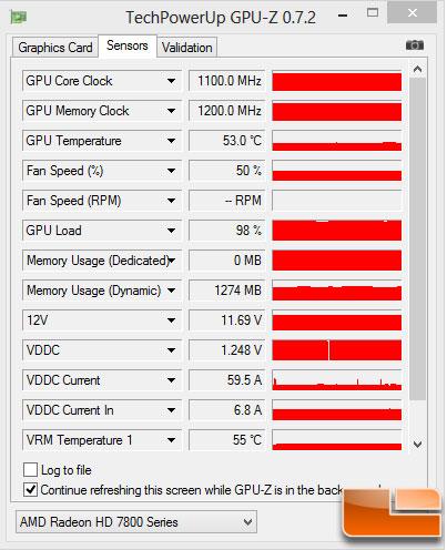 HD7870 GPUZ Load