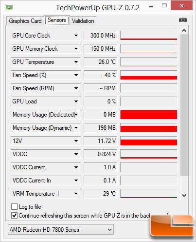 HD7870 GPUZ Sensors Idle