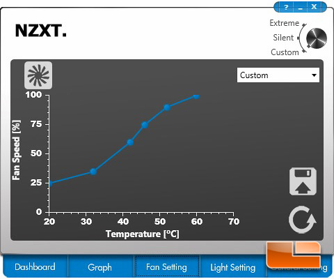 NZXT Kraken Control Fan Settings