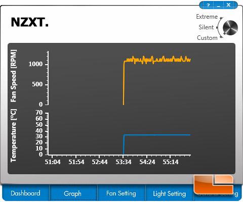 NZXT Kraken Control Graphs