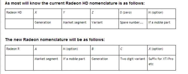 radeon-nomenclature