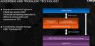 AMD-TrueAudio-access