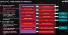 AMD-TrueAudio-hardware