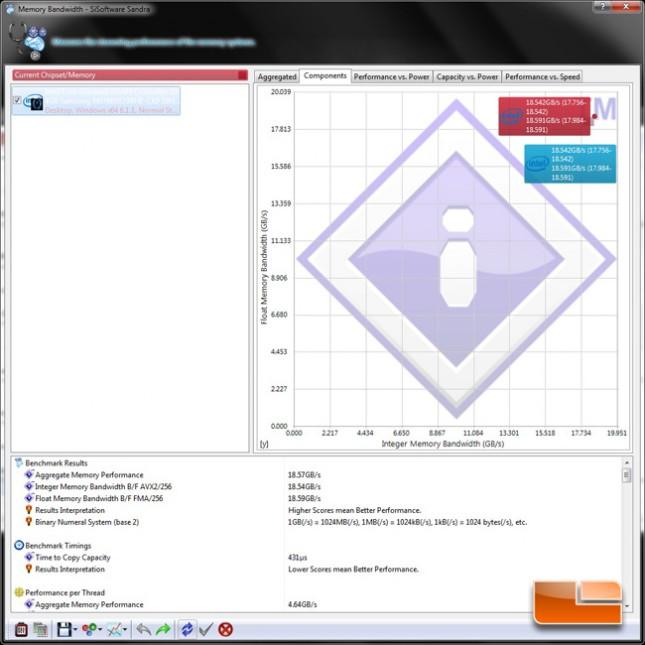 Alienware X51 R2 SiSoftware Sandra Memory Bandwidth Performance
