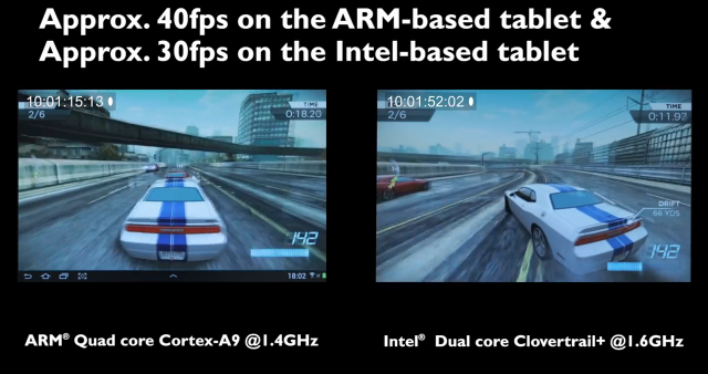 arm-versus-intel-NFS