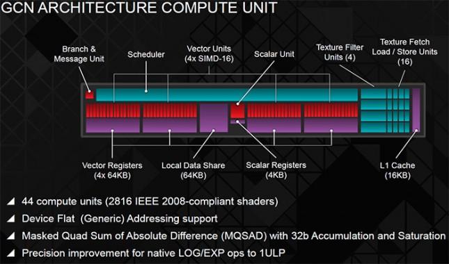 compute-unit