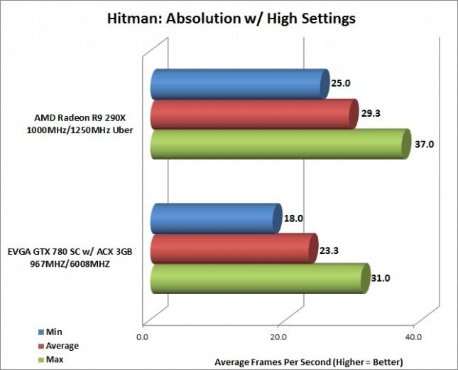 hitman-4k