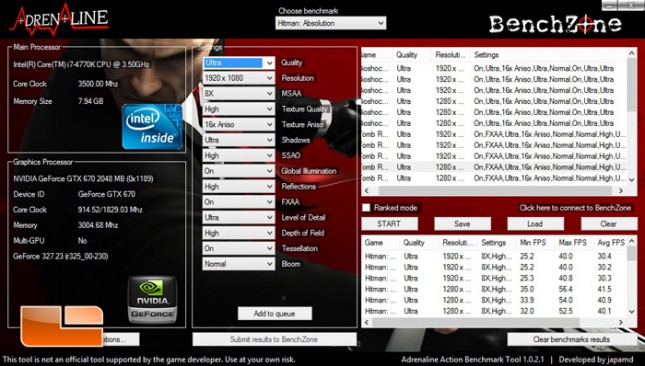 Alienware X51 Hitman Absolution Benchmark Results
