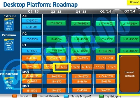 intelroadmap2014_480