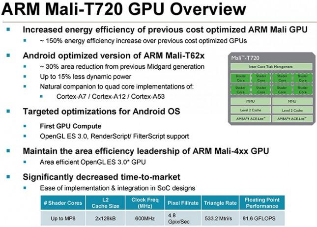 mali-t720-gpu