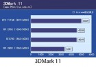 PCOnline R9 290X 3DMark 11