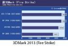 PCOnline R9 290X 3DMark 2013