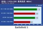 PCOnline R9 290X Battlefield 3