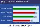 PCOnline R9 290X CoD:BO2