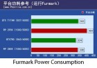 PCOnline R9 290X Furmark Power Consumption