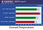 PCOnline R9 290X Furmark Temperatures