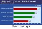 PCOnline R9 290X Metro Last Light