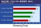 PCOnline R9 290X Sleeping Dogs