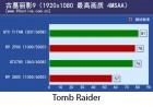 PCOnline R9 290X Tomb Raider