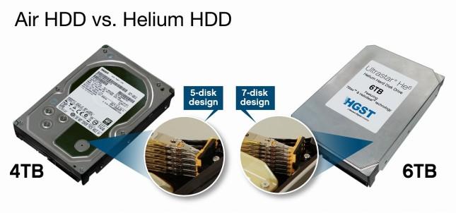 AirHDD_vs_HeliumHDD