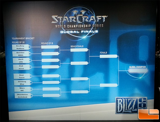 BlizzCon 2013 SC2 Tournament