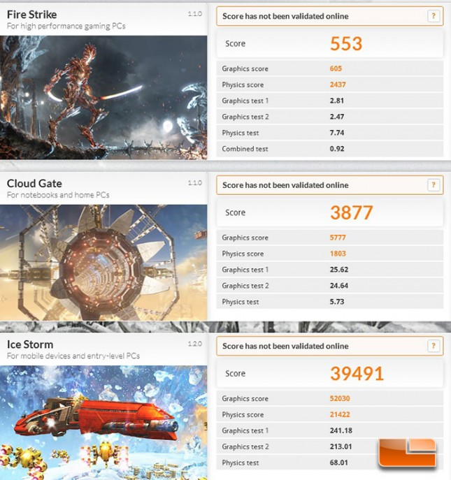 Futuremark 3DMark Benchmark Results