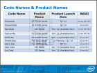 Intel-SSD-Roadmap-2