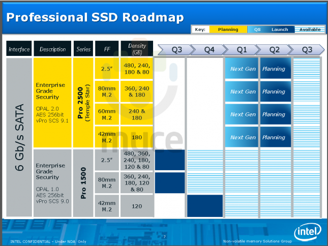 Intel-SSD-Roadmap-5