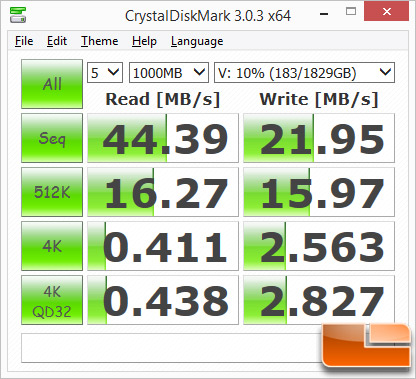 MyCloud-CrystalDisk-1GB