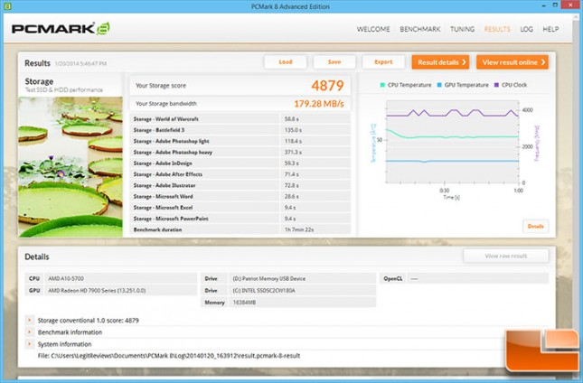A88X-PRO PCMark 8 Storage Test
