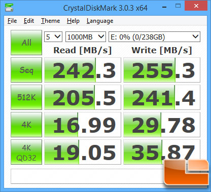 ASUS A88X-PRO USB 3.0