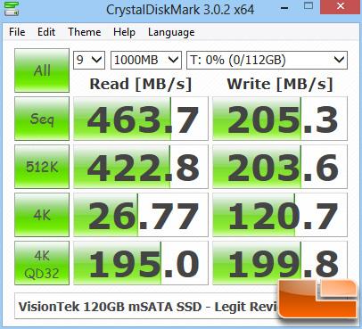 VisionTek mSATA 120GB CrystalDiskMark