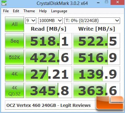 Vertex 460 CrystalDiskMark