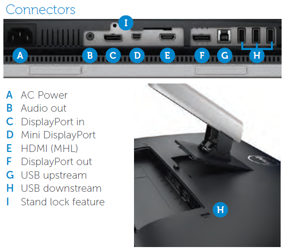 dell-connectors