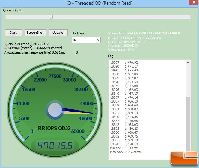 VisionTek mSATA 120GB IOPS Reads