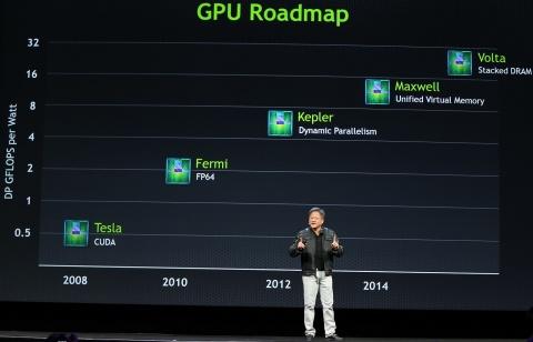 nvidia-gpu-roadmap
