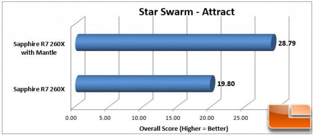 Sapphire 260X Star Swarm