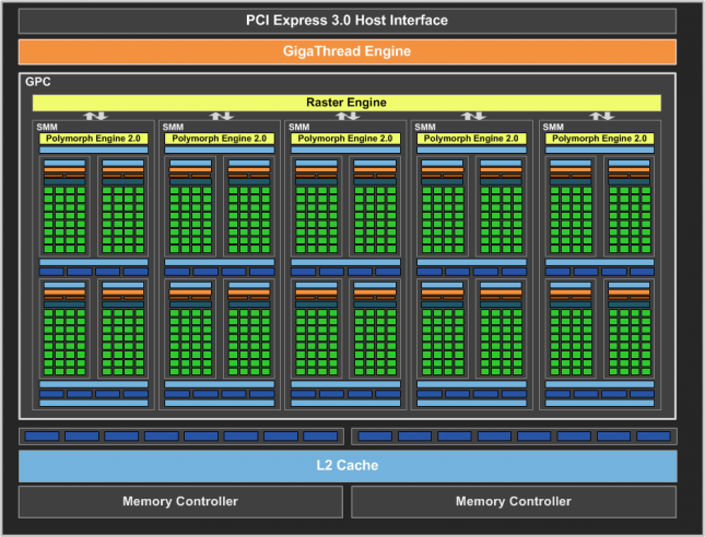 GeForce_GTX_750_Ti_Block_Diagram_FINAL