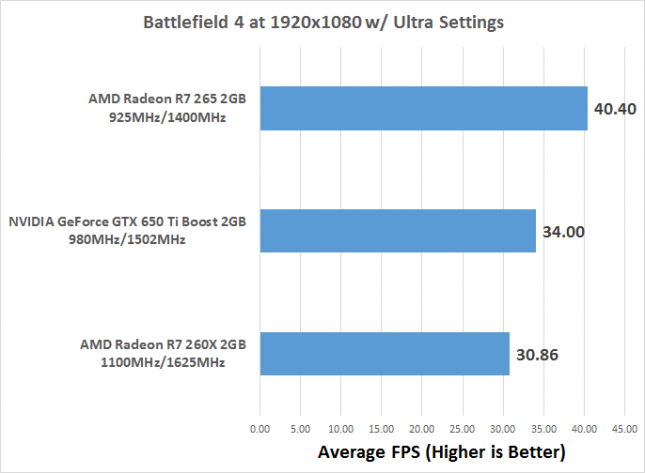 bf4-fps