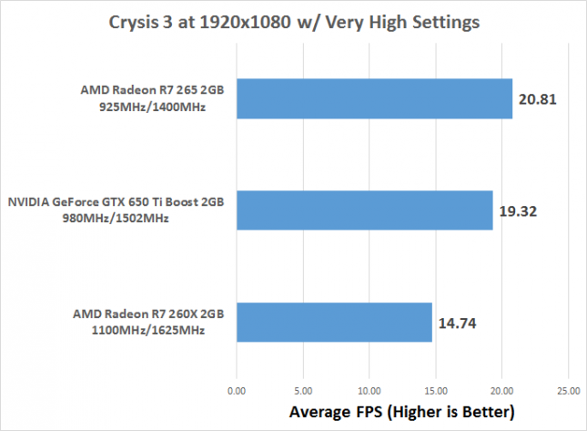crysis3-fps