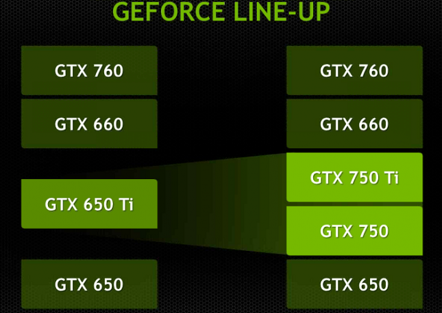 geforce-lineup