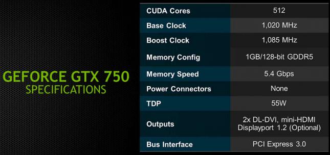 gtx750-specs