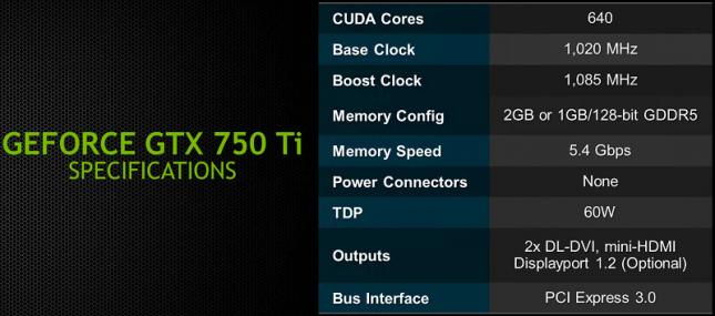 gtx750ti-specs
