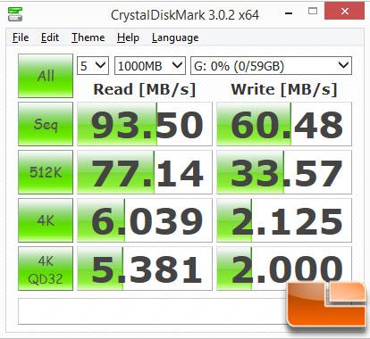 SanDisk MicroSDHC CrystalDiskMark