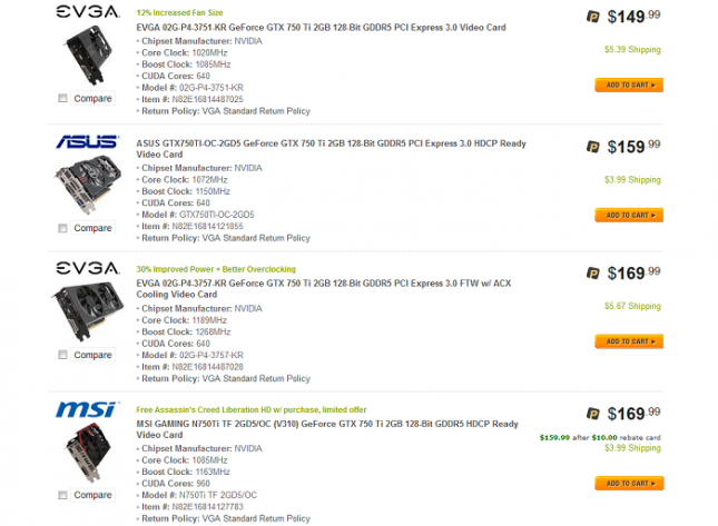 newegg-pricing