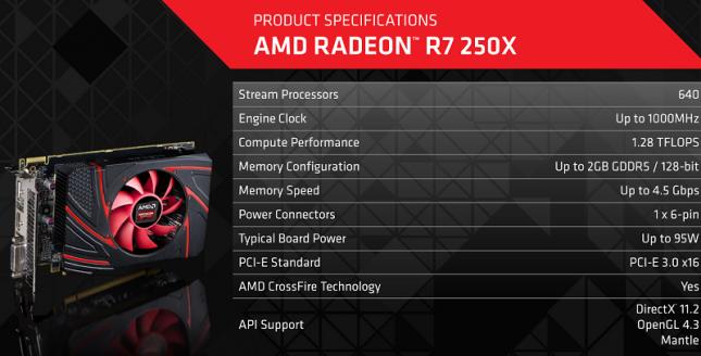 radeon-r7-250-specs
