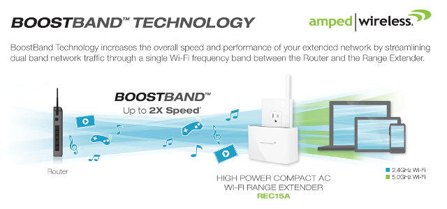 Amped BoostBand