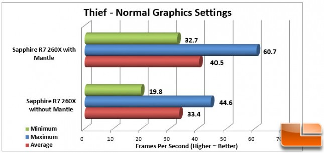 Thief Mantle Normal Graphics